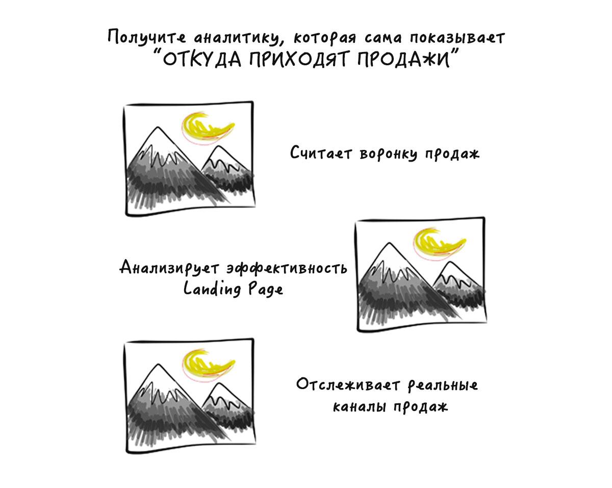 Пример блока с выгодами для Landing Page
